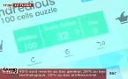 Hundredious, une appli addictive créée par un étudiant de Telecom Lille !
